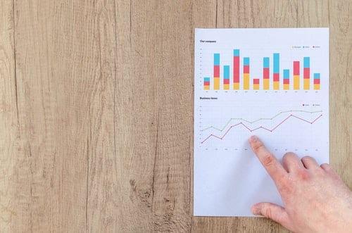 chart showing customer experience metrics