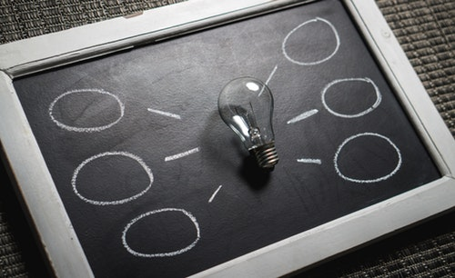 Channel Shift Strategy - 11 Steps to Successful Implementation