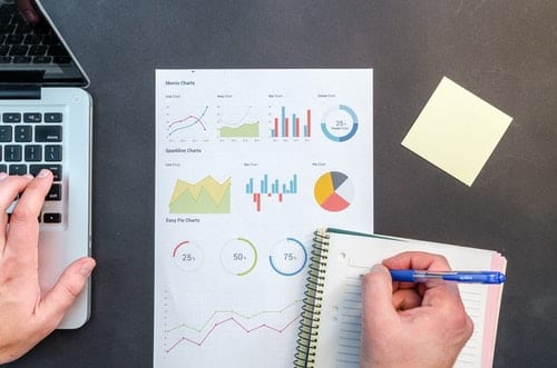 How to Accurately Measure Employee Experience